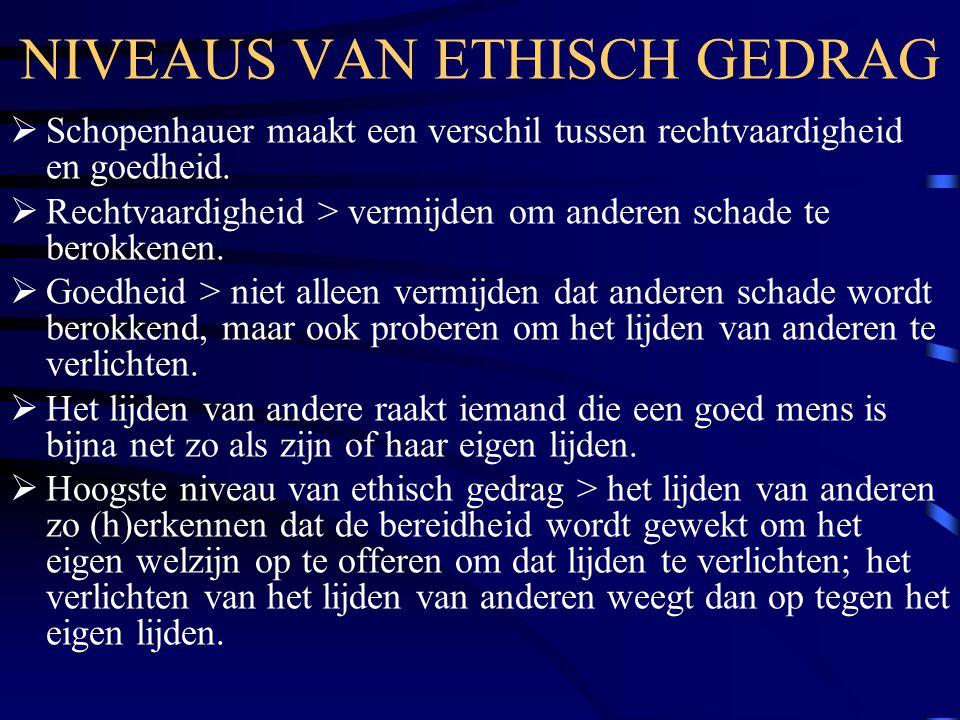 NIVEAUS VAN ETHISCH GEDRAG