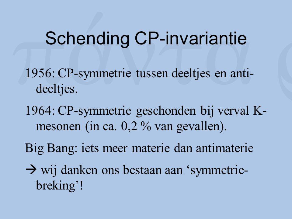 Schending CP-invariantie