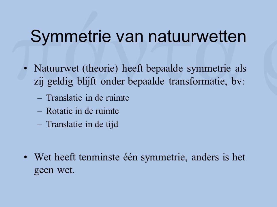 Symmetrie van natuurwetten