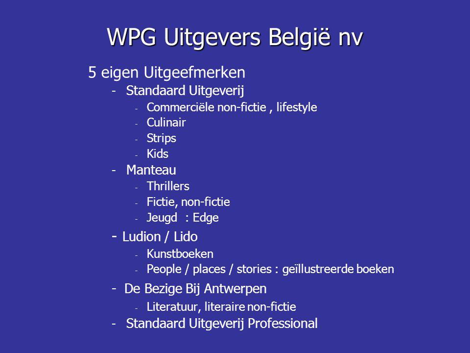 WPG Uitgevers België nv