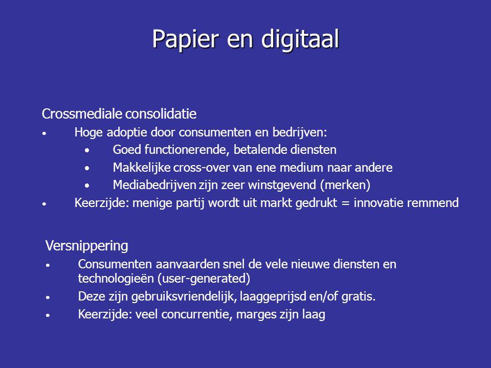 Papier en digitaal Crossmediale consolidatie Versnippering