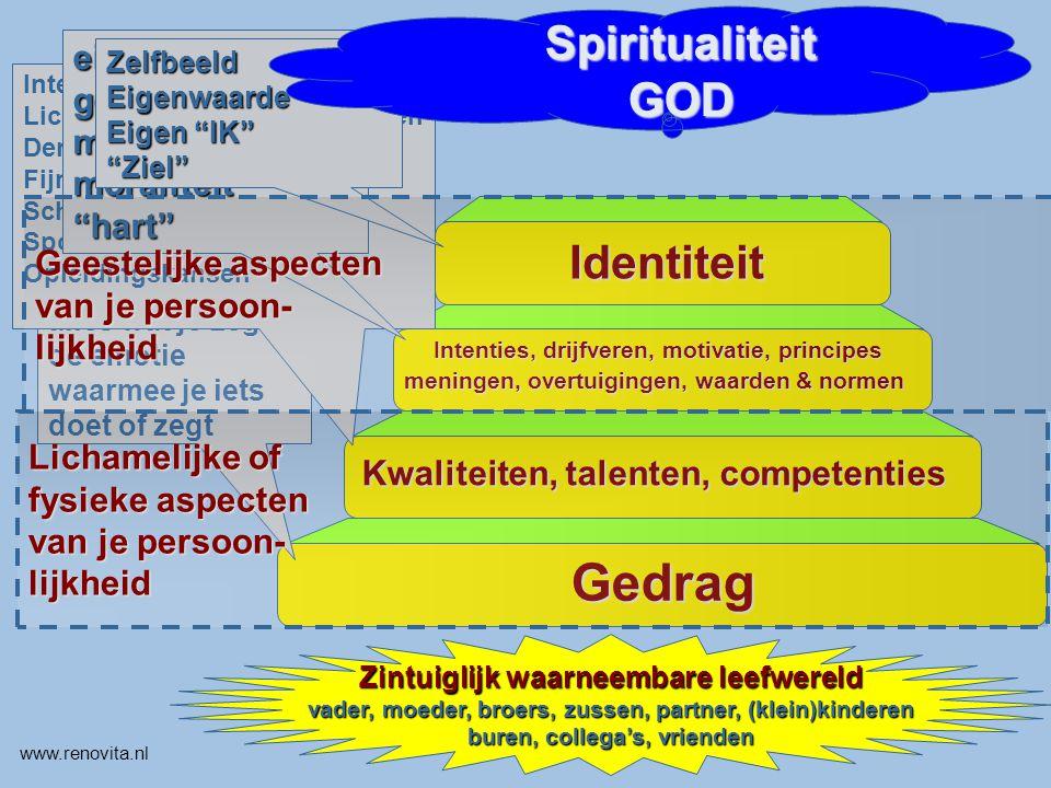 Gedrag Spiritualiteit GOD Identiteit eigen vrije wil geweten