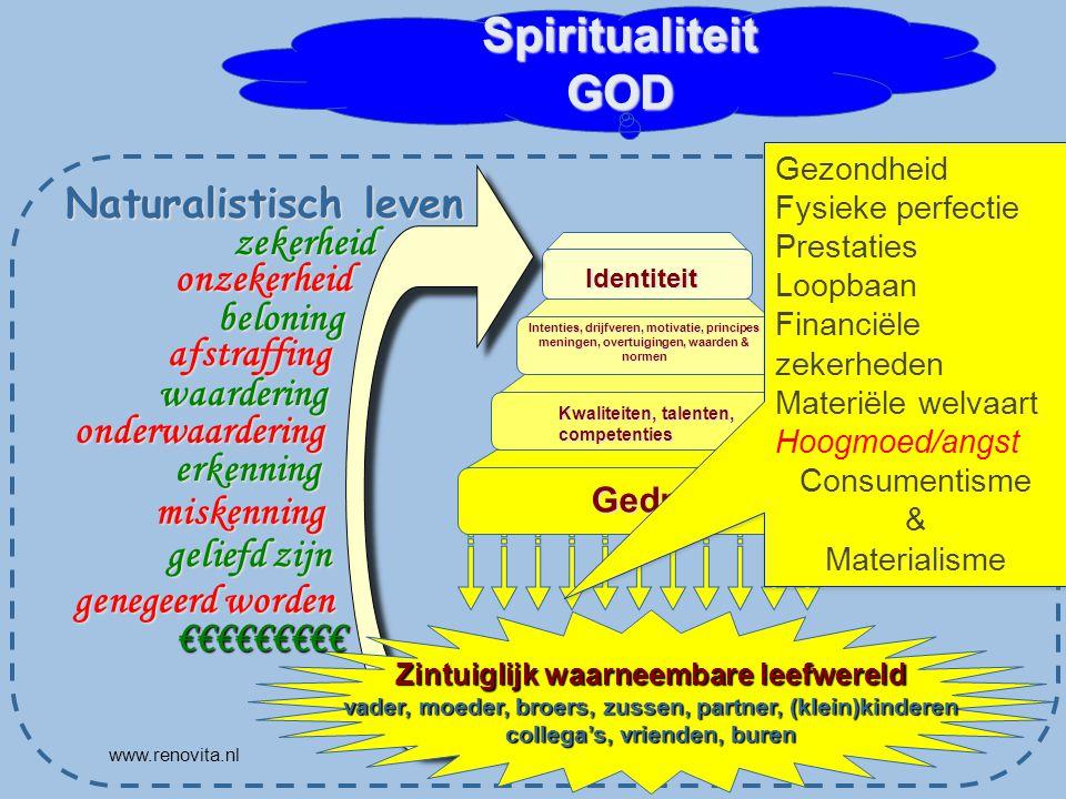 Spiritualiteit GOD Naturalistisch leven zekerheid onzekerheid beloning