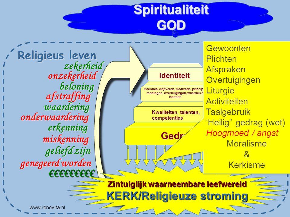 Spiritualiteit GOD Religieus leven zekerheid onzekerheid beloning
