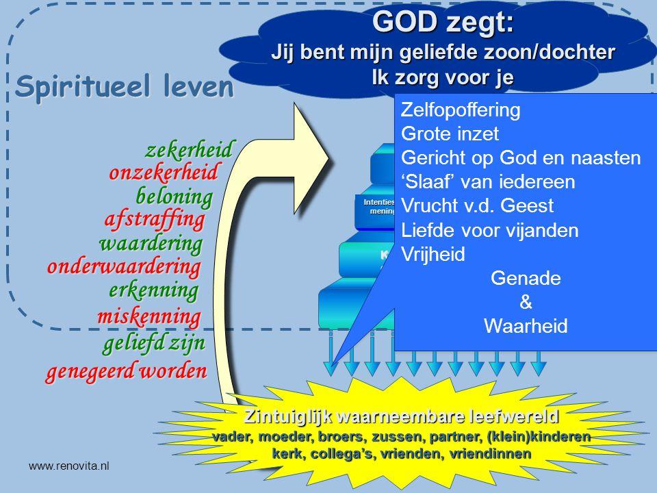 GOD zegt: Spiritueel leven zekerheid onzekerheid beloning afstraffing