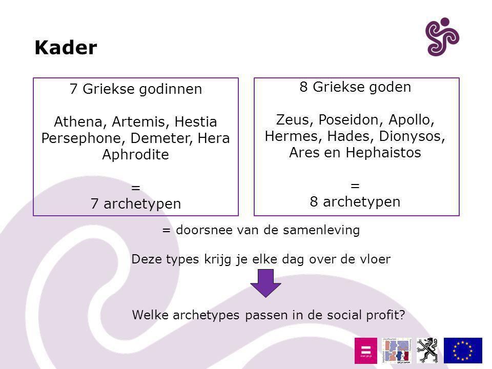Kader 7 Griekse godinnen Athena, Artemis, Hestia Persephone, Demeter, Hera Aphrodite = 7 archetypen.