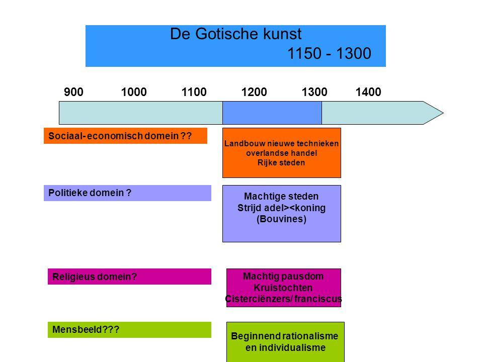De Gotische kunst 1150 - 1300. 900 1000 1100 1200 1300 1400.