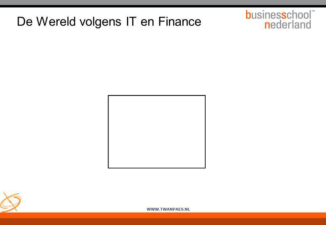 De Wereld volgens IT en Finance