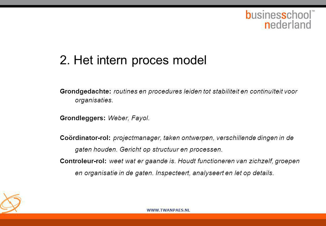 2. Het intern proces model