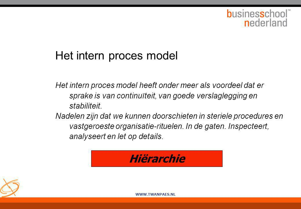 Het intern proces model