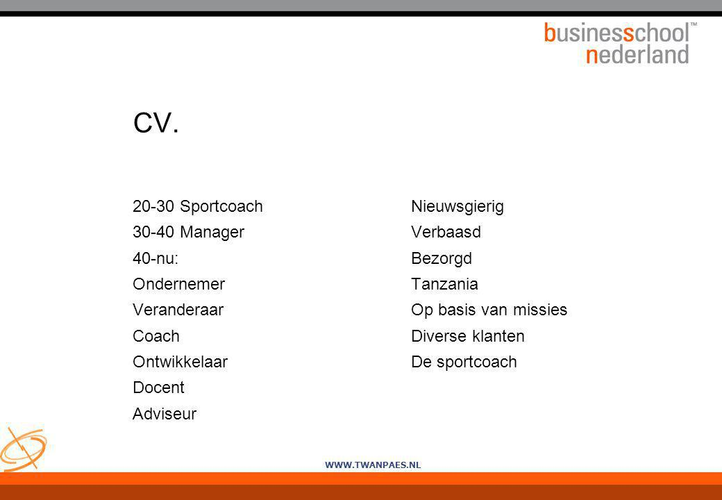 CV. 20-30 Sportcoach 30-40 Manager 40-nu: Ondernemer Veranderaar Coach