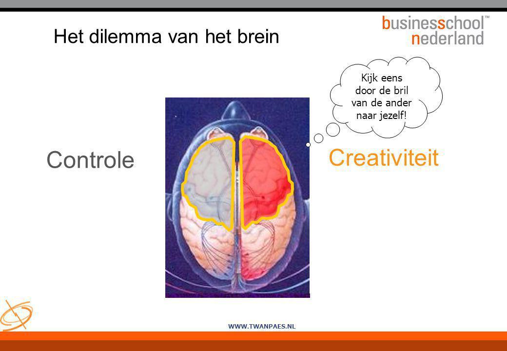 Het dilemma van het brein