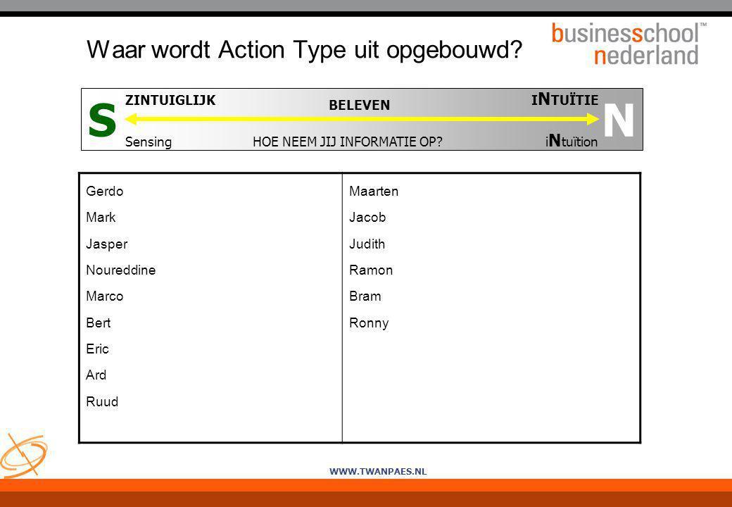 Waar wordt Action Type uit opgebouwd