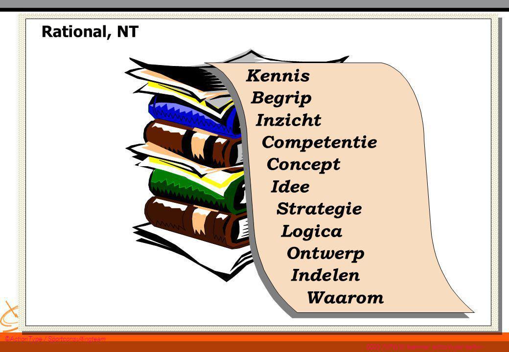 Kennis Begrip Inzicht Competentie Concept Idee Strategie Logica