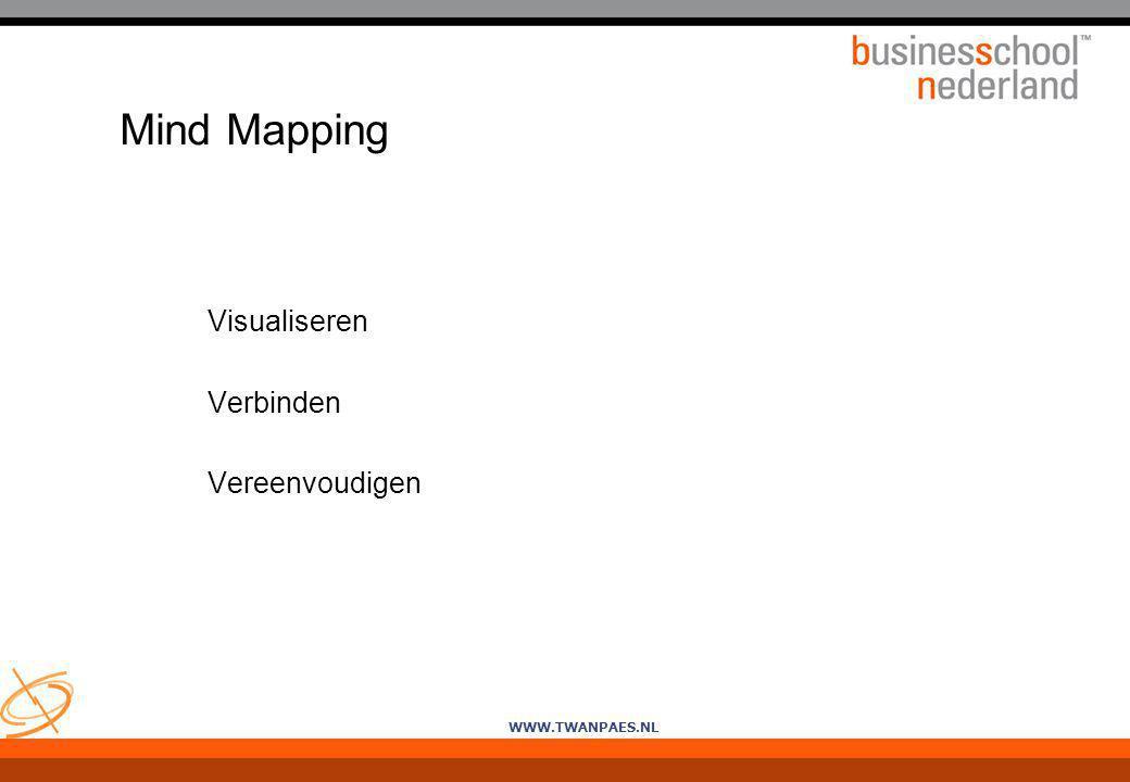 Mind Mapping Visualiseren Verbinden Vereenvoudigen