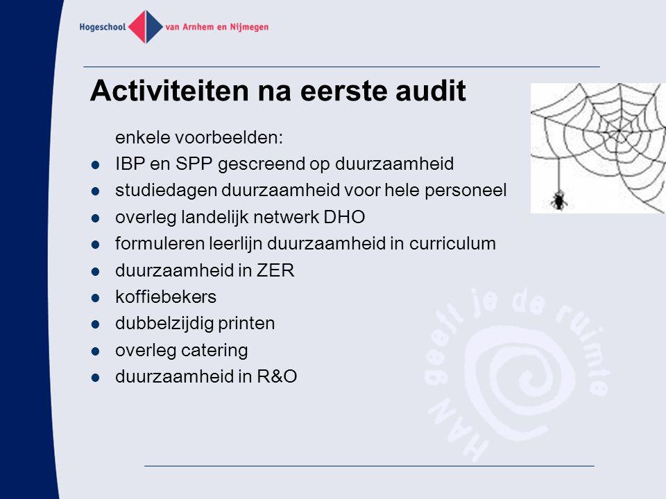 Activiteiten na eerste audit