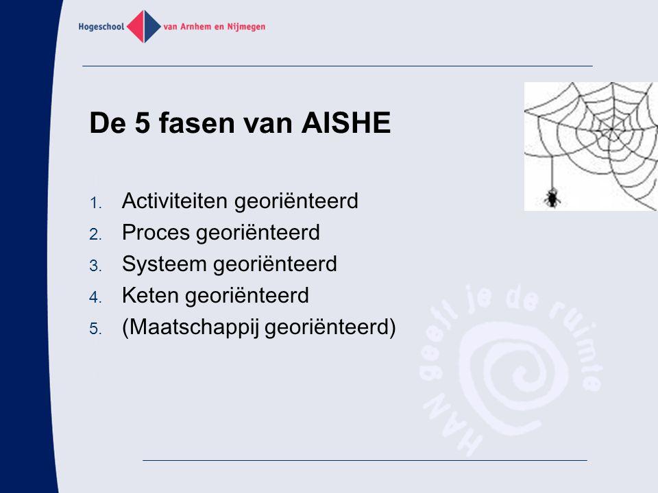 De 5 fasen van AISHE Activiteiten georiënteerd Proces georiënteerd