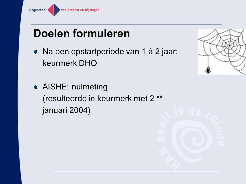 Doelen formuleren Na een opstartperiode van 1 à 2 jaar: keurmerk DHO