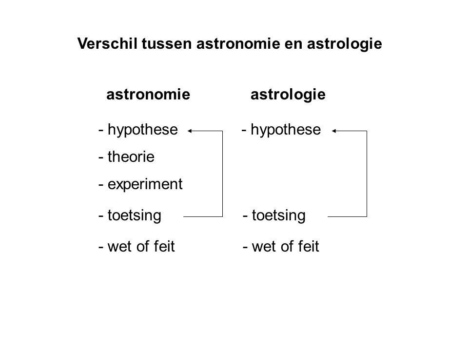 Verschil tussen astronomie en astrologie