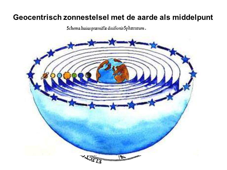 Geocentrisch zonnestelsel met de aarde als middelpunt