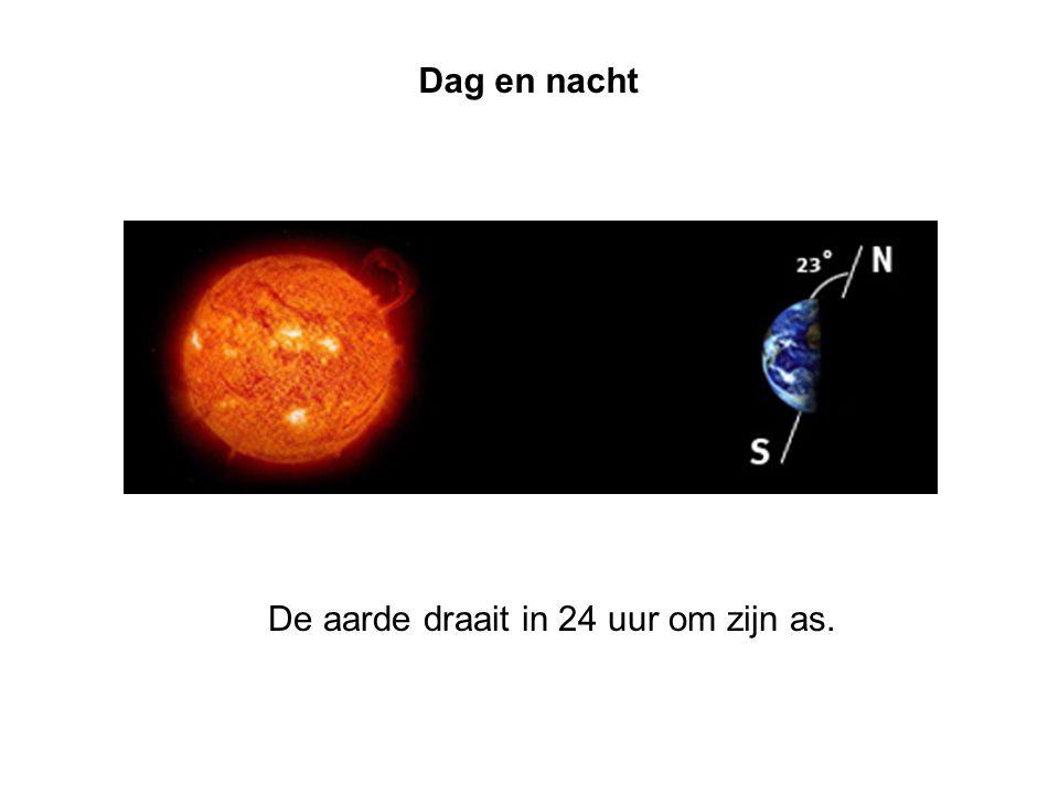 De aarde draait in 24 uur om zijn as.