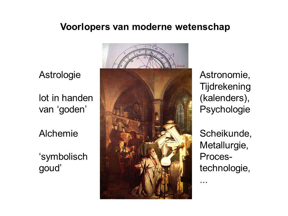 Voorlopers van moderne wetenschap