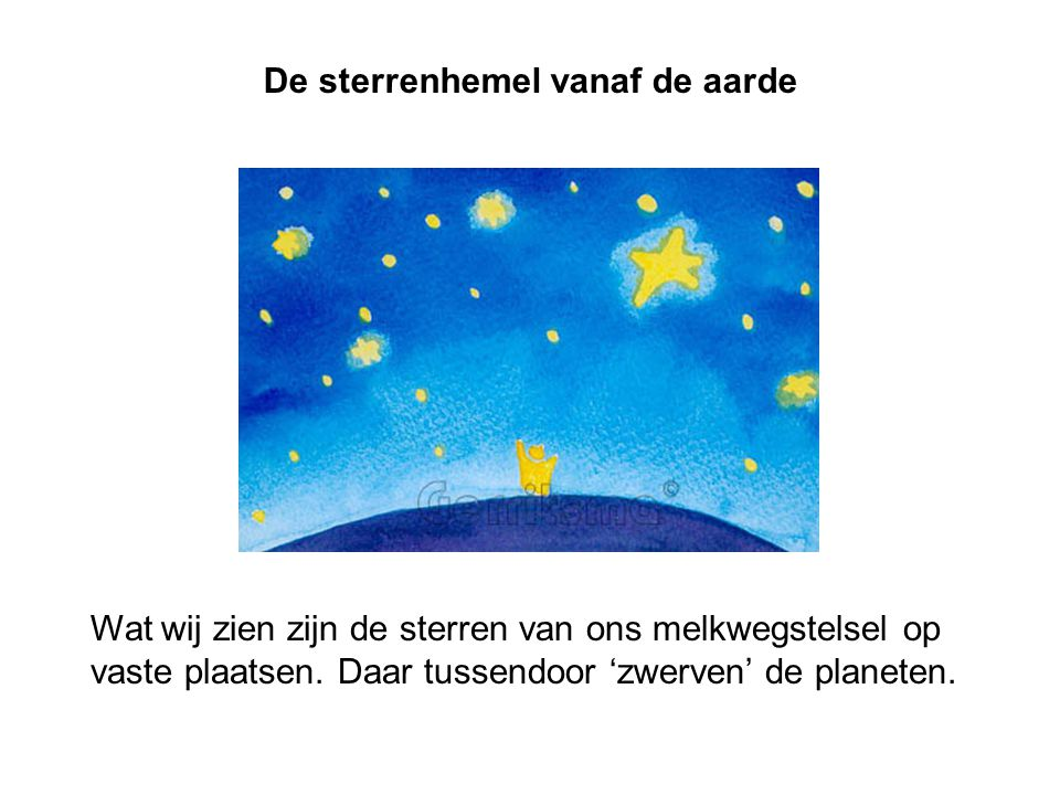 De sterrenhemel vanaf de aarde