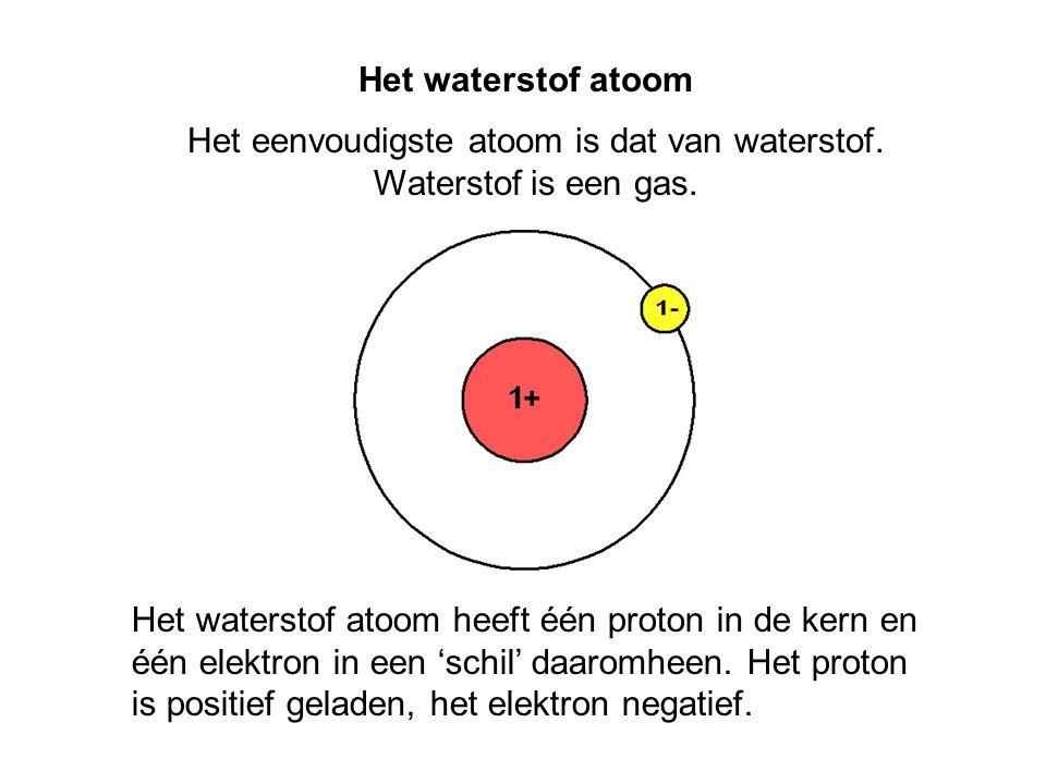 Het eenvoudigste atoom is dat van waterstof. Waterstof is een gas.