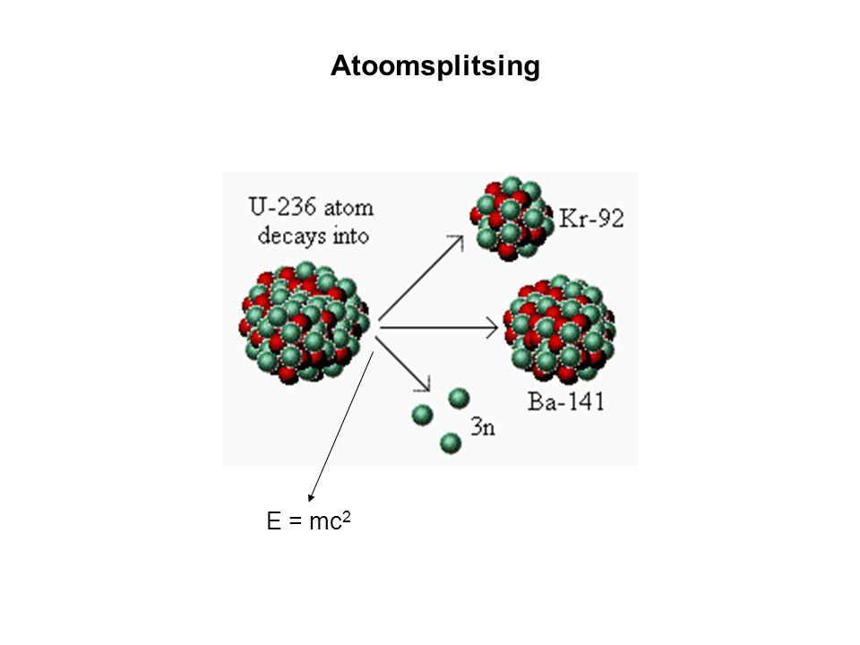 Atoomsplitsing E = mc2