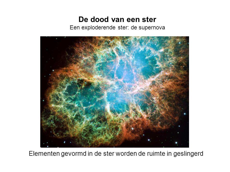 Een exploderende ster: de supernova