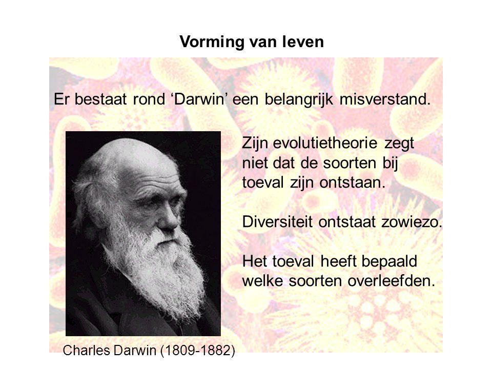 Er bestaat rond 'Darwin' een belangrijk misverstand.