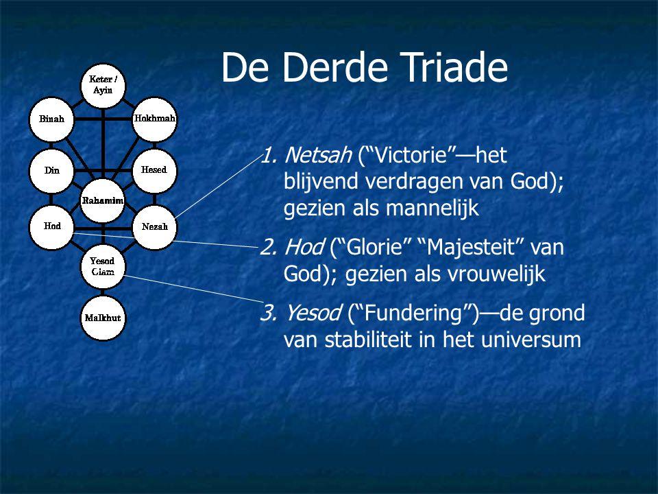 De Derde Triade Netsah ( Victorie —het blijvend verdragen van God); gezien als mannelijk. Hod ( Glorie Majesteit van God); gezien als vrouwelijk.