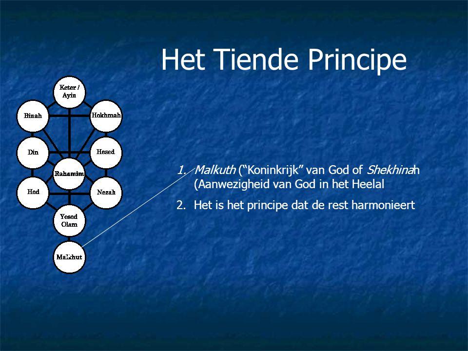 Het Tiende Principe Malkuth ( Koninkrijk van God of Shekhinah (Aanwezigheid van God in het Heelal.