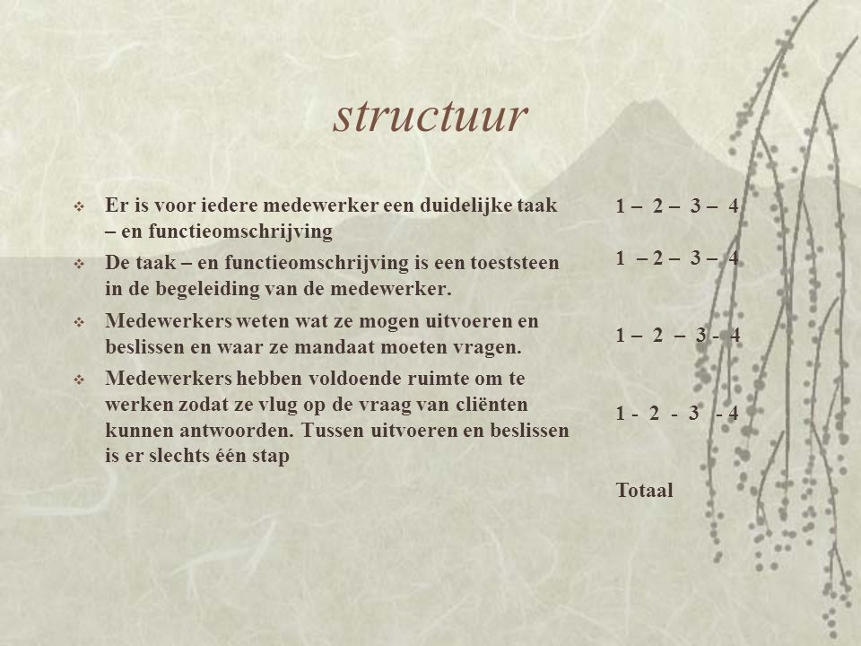 structuur Er is voor iedere medewerker een duidelijke taak – en functieomschrijving.