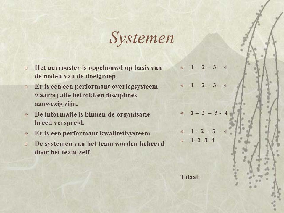 Systemen Het uurrooster is opgebouwd op basis van de noden van de doelgroep.