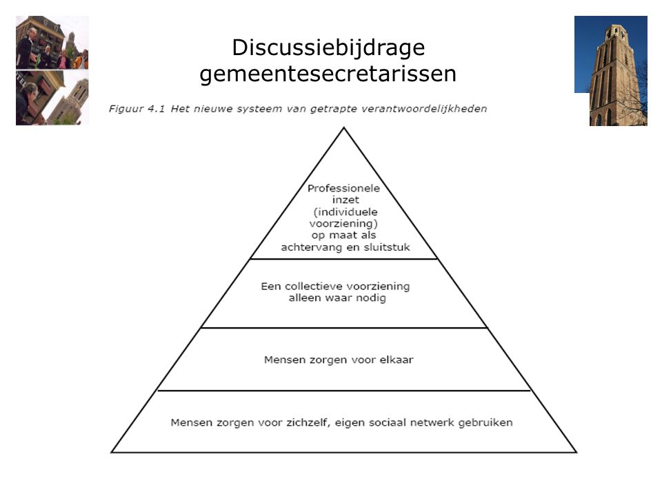 Discussiebijdrage gemeentesecretarissen
