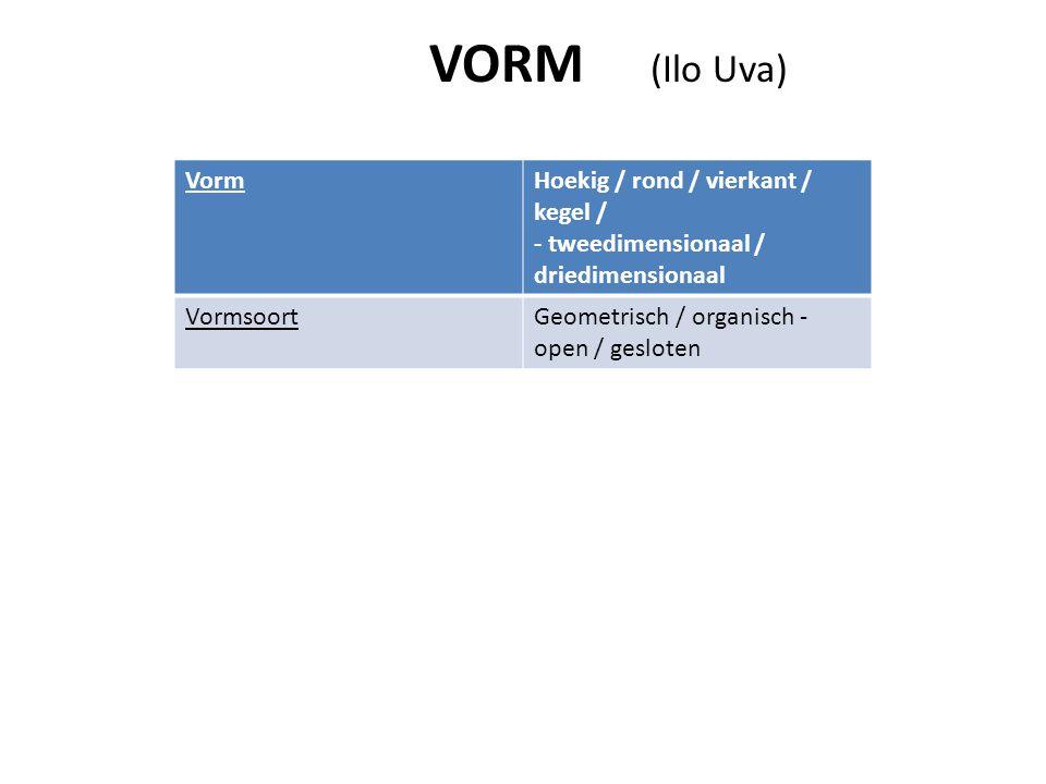 VORM (Ilo Uva) Vorm. Hoekig / rond / vierkant / kegel / ‐ tweedimensionaal / driedimensionaal.