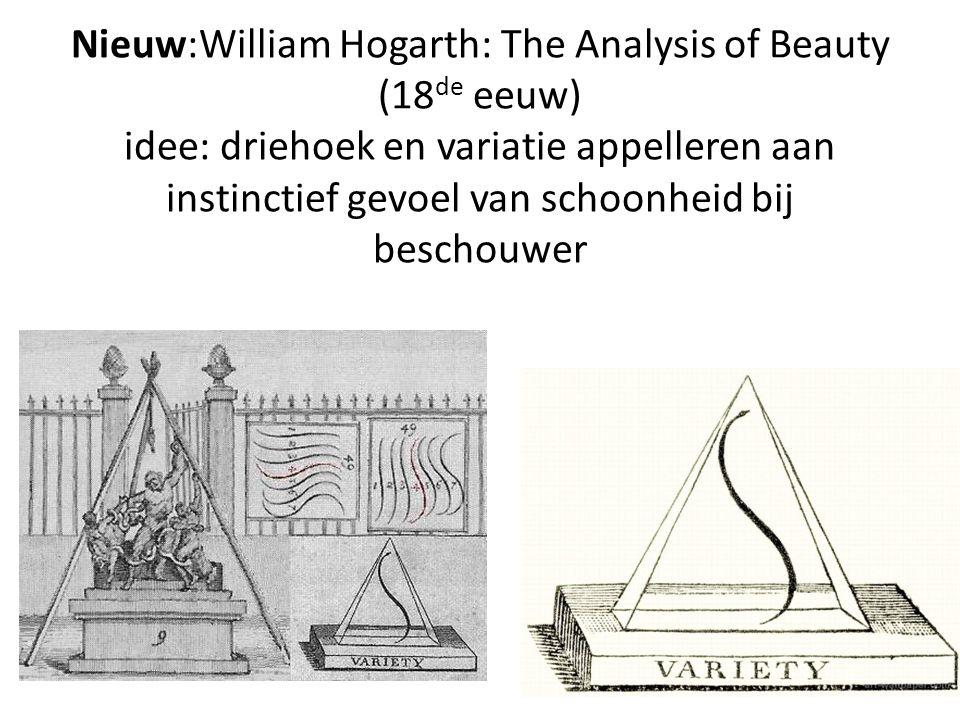Nieuw:William Hogarth: The Analysis of Beauty (18de eeuw) idee: driehoek en variatie appelleren aan instinctief gevoel van schoonheid bij beschouwer