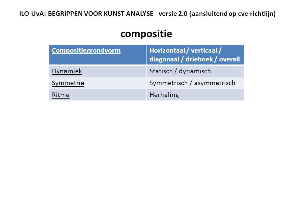 ILO-UvA: BEGRIPPEN VOOR KUNST ANALYSE - versie 2