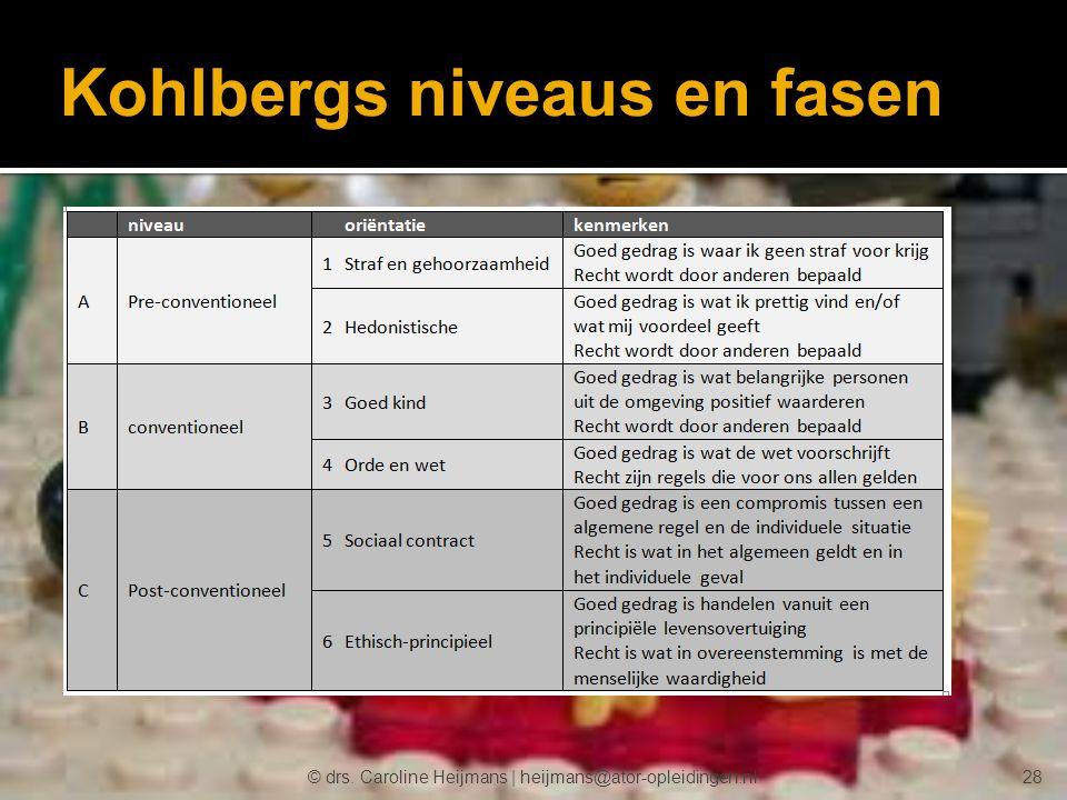 Kohlbergs niveaus en fasen