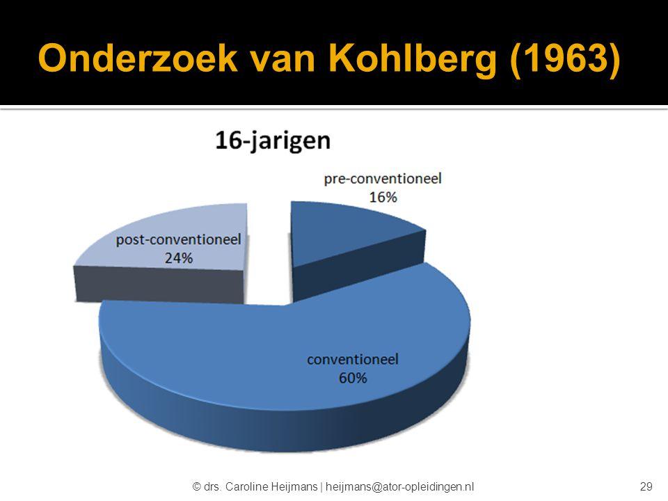 Onderzoek van Kohlberg (1963)