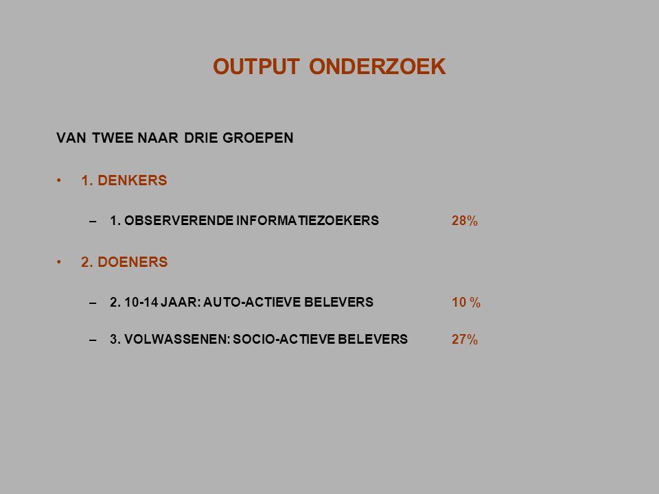 OUTPUT ONDERZOEK VAN TWEE NAAR DRIE GROEPEN 1. DENKERS 2. DOENERS