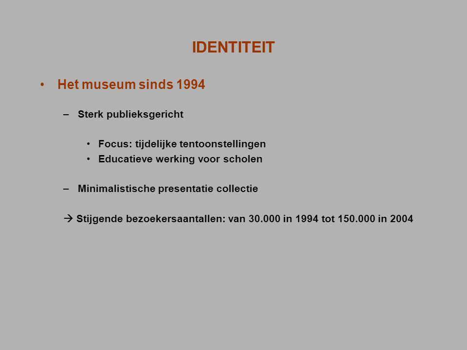 IDENTITEIT Het museum sinds 1994 Sterk publieksgericht