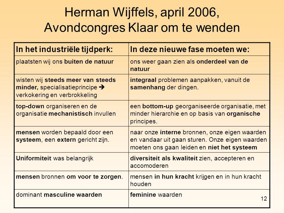 Herman Wijffels, april 2006, Avondcongres Klaar om te wenden