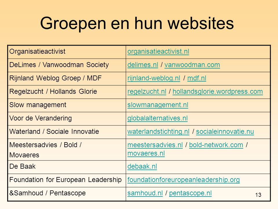 Groepen en hun websites