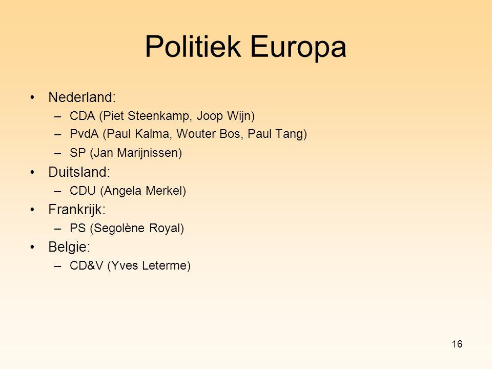 Politiek Europa Nederland: Duitsland: Frankrijk: Belgie: