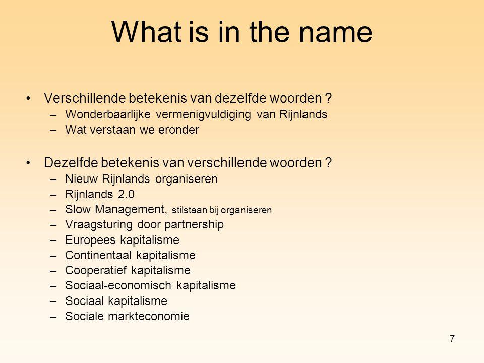 What is in the name Verschillende betekenis van dezelfde woorden