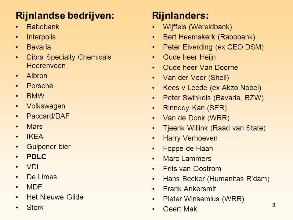 Rijnlandse bedrijven: Rijnlanders: