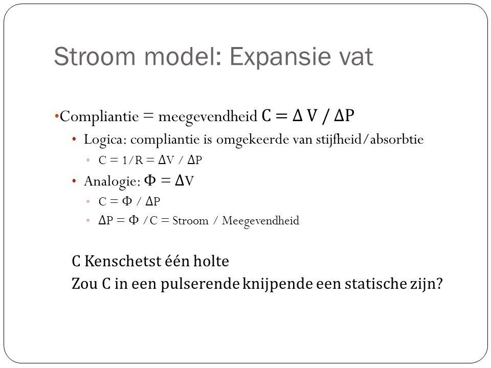 Stroom model: Expansie vat