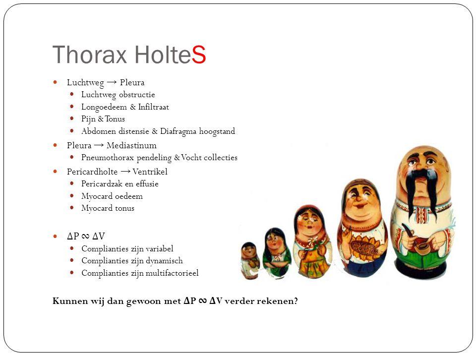 Thorax HolteS Luchtweg → Pleura Pleura → Mediastinum